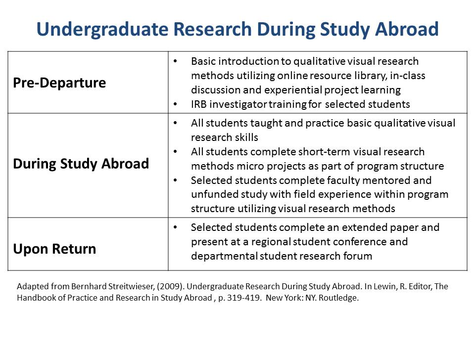 Undergraduate Research During Study Abroad