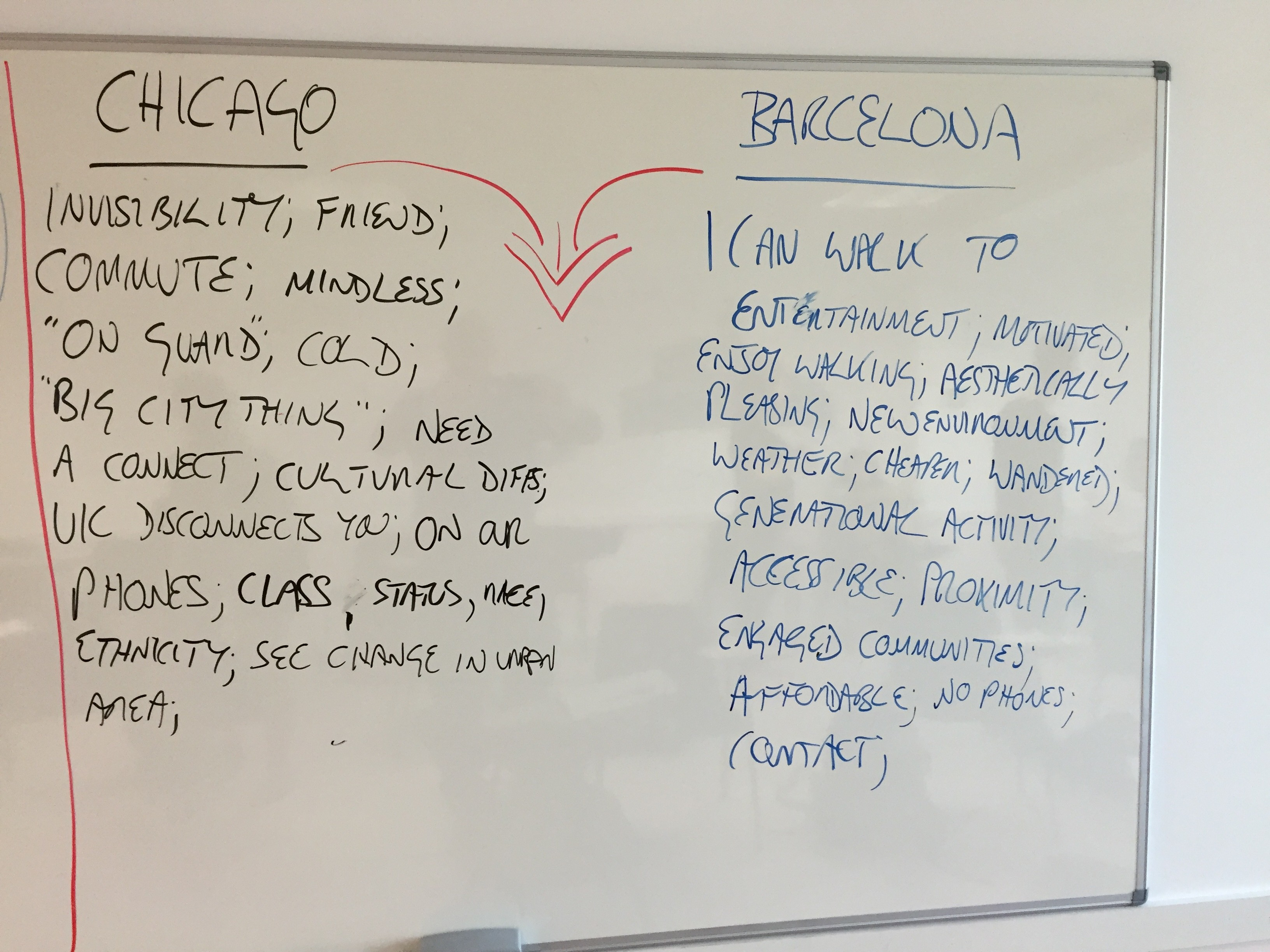 For Faculty: Making the Transition From Chicago to Barcelona